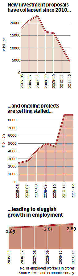 Job squeeze and economic slowdown: A double whammy for employers and job-seekers alike