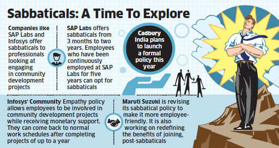 Companies like Infosys, SAP Labs encourage employees to work for social causes, enrich sabbatical policies
