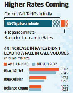 Telecom companies seek to increase mobile call rates by 10p/minute