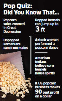 Why popcorn business is booming in India, with high sales & margins and new investments