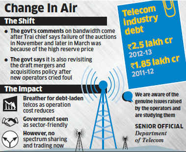 Reserve price for spectrum auctions may be cut, M&A rules tweaked