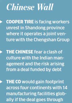 Apollo's $2.5-billion Cooper deal hits roadblocks in China over labour pain