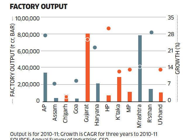 Congress versus BJP: Who has fared better in the last five