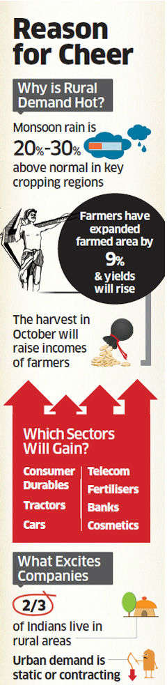 Bharat offers a painkiller to suffering India as bumper monsoon loosens purse strings of farmers