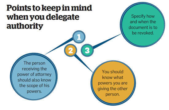 Points to keep in mind when you delegate authority