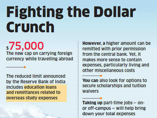 With rupee's rapid depreciation, coupled with RBI bringing down the amount of dollars one can take out of the country, students may have to trim expenses.