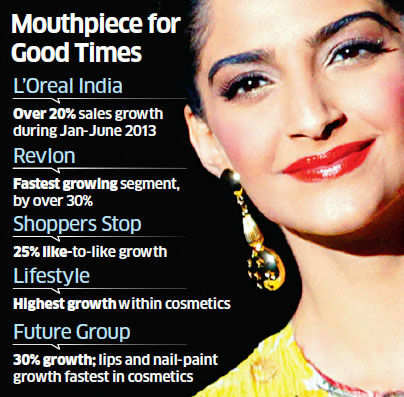 Young buyers drive 'lipstick' sales as slowdown gets sharper