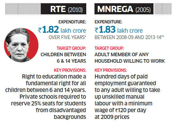 The Sonia years: Is it welfare or farewell to India's growth?