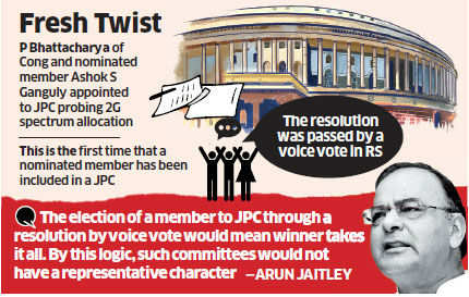 Congress fills DMK's JPC spot with nominated member