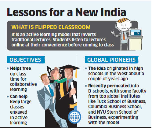 'Flipped' classroom teaching clicks with B-Schools in India