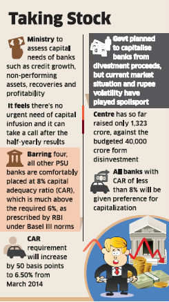 Finance ministry defers plan to infuse Rs 14,000 crore in state-run banks