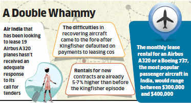 Kingfisher Airlines collapse: Leasing companies reluctant to do business with Indian carriers