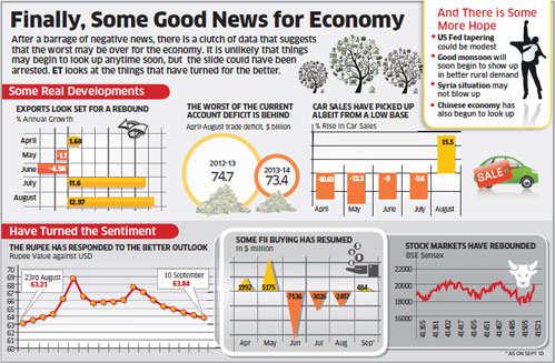 Trade deficit narrows to $10.9 billion as exports surge