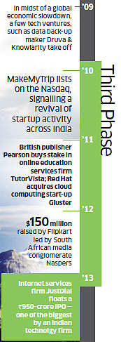 Can the startup industry get third time lucky?