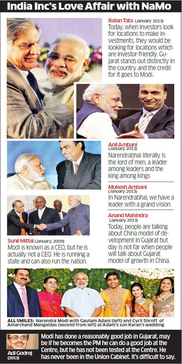 India Inc welcomes Narendra Modi's nomination as BJP's prime ministerial candidate