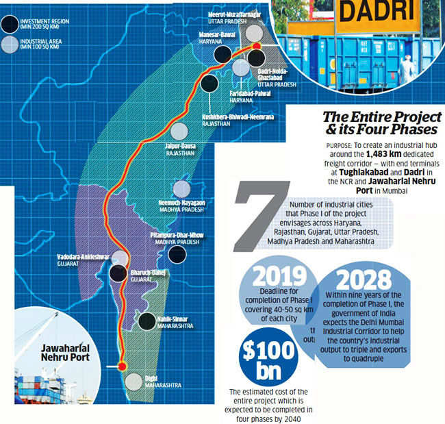 Blueprint to build 24 cities: Will India's biggest infra project, DMICDC, worth $100 bn deliver?