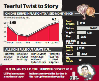 Onions push inflation to six-month high, dash hopes of rate cut by RBI governor Raghuram Rajan
