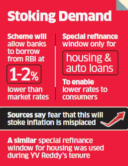 RBI & FinMin considering 'funding for lending' scheme to enable cheaper  auto, realty loans