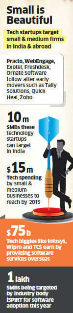 Startups see big opportunities as small, medium businesses in India look for cutting-edge technologies