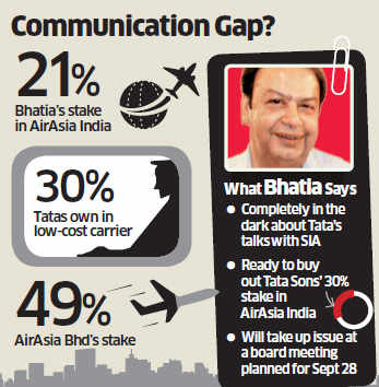 AirAsia's India partner opposes Tata-Singapore Airlines joint venture