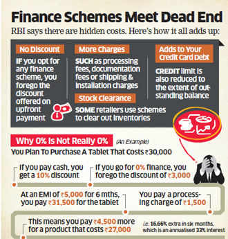 RBI now against 0% EMIs for consumer goods, banks withdraw finance schemes