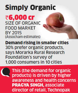 India has seen the launch of at least half a dozen online retail ventures that sell organic products in the past couple of years.