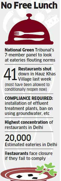 Hauz Khas shock from NGT: Restaurants wake up to environment norms
