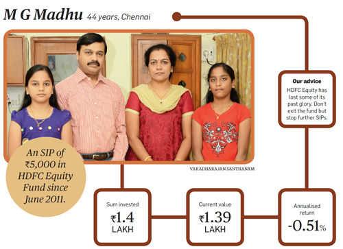 Case of MG Madhu