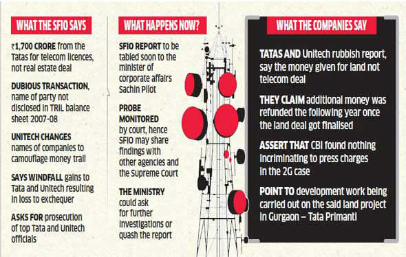 SFIO probe calls RS 1,700 crore Tata-Unitech deal in 2007 dubious and disguised