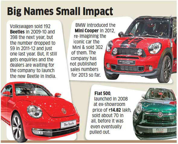 India No Country For Iconic Cars