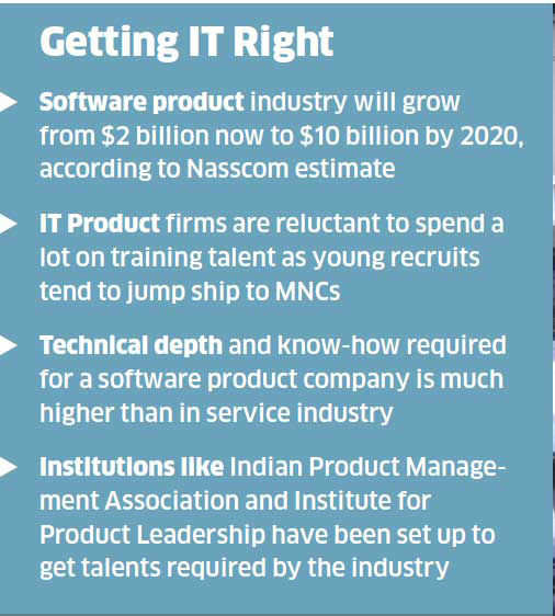 Software product firms hit by dearth of quality talent as syllabus at colleges suits services industry