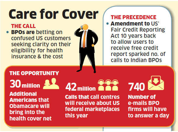 Indian outsourcers see business booming as Obamacare kicks in