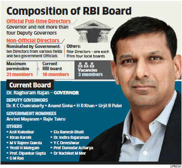 RBI board may get young faces to fill vacancies