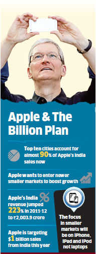 Apple to enter smaller Indian towns with iPhones, iPads