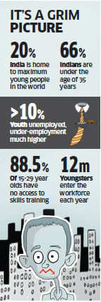 Confidence of 800 million youth sinks as jobs dry up in torpid economy