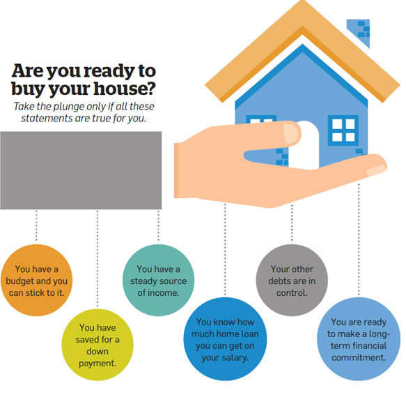 ET Wealth: Buying your first house? Here's a checklist of 9 sales pitches that you should be wary of
