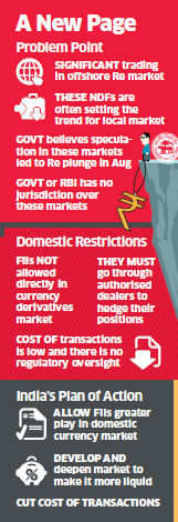 Government set to kill rupee NDF market by easing restrictions & lowering costs