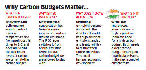 Climate change talks: Who's looking at India's carbon budget plans & why is it important?