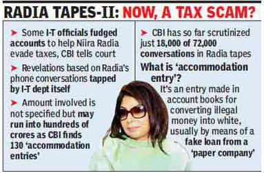 Tax officials helped Niira Radia dodge crores in taxes: CBI tells Supreme Court