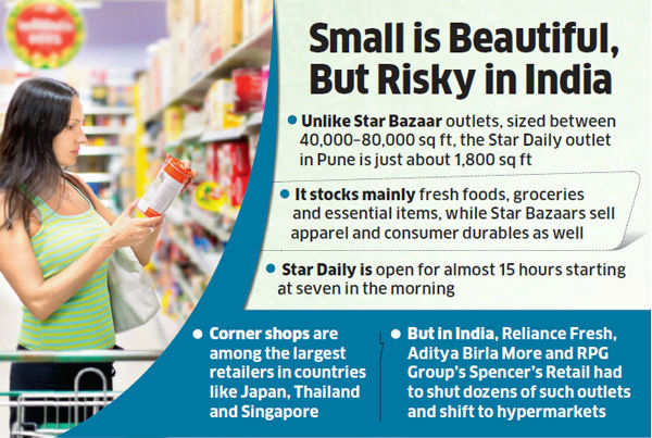 Tata opens 'Star Daily' outlet in Pune, makes use of UK firm Tesco's retail expertise and back-end support
