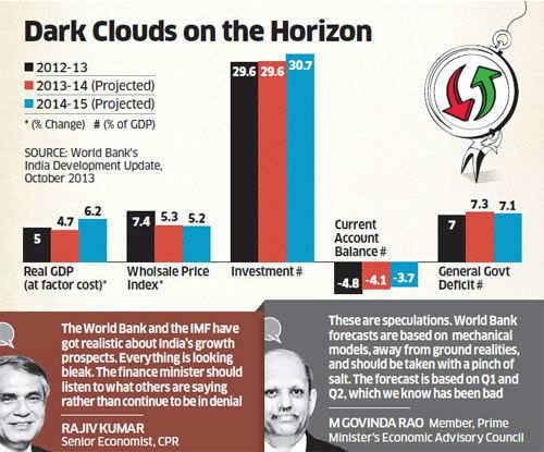 World Bank cuts India growth estimate