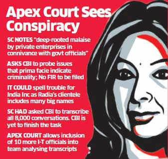 Radia tapes: SC orders CBI probe into 6 issues of criminality