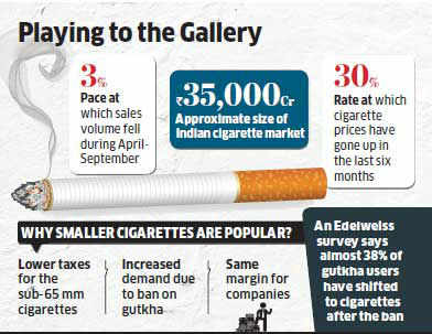 Cigarette makers launch smaller price packs to revive market