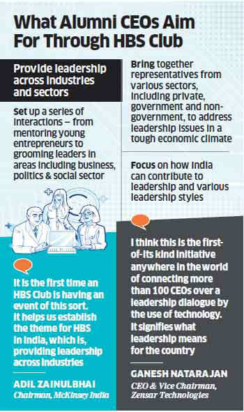 Harvard CEOs get together to groom future leaders in India
