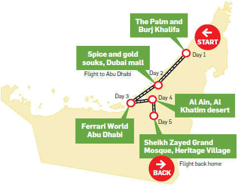 Plan your UAE vacation to get the most in least