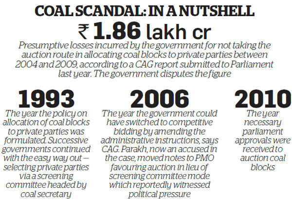 FIR against KM Birla & Parakh: Focus now shifts to CBI & PMO in coal scam