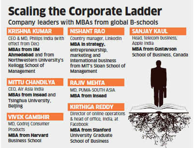 Krishna Kumar, who has two MBAs, one from IIM Ahmedabad and the other from Northwestern University's Kellogg School of Management, will join the likes of Vivek Gambhir, MD at Godrej Consumer Products.