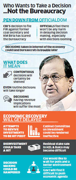 CBI FIR undermines efforts to revive economy; babus too scared to take decisions