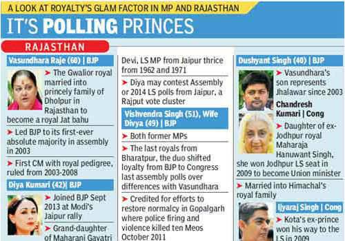Madhya Pradesh cold to Rahul emotional quotient pitch?