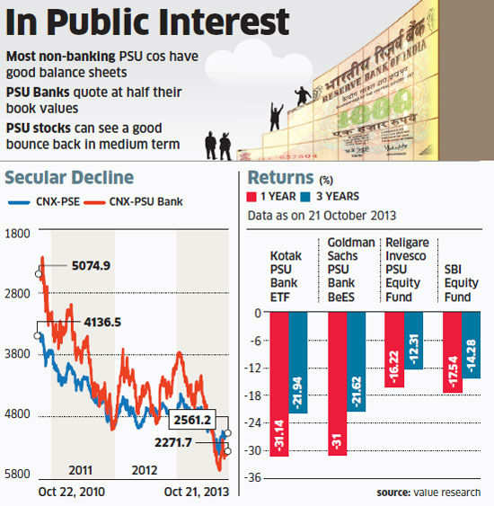 Cash-rich PSUs may be a good bet for long-term investors